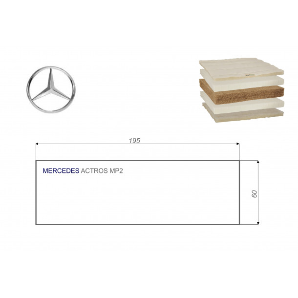 Mercedes ACTROS MP2 60x195 cm LKW Matratze Vita-line Extra Plus