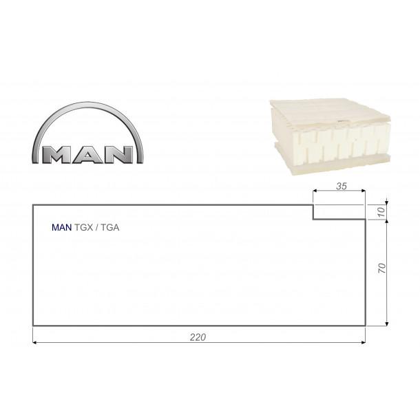 MAN TGX / TGA 80x220 cm LKW Matratze Vita-line Pur Light